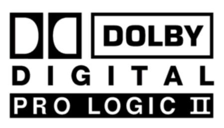 Dolby – Aудио формати