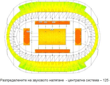 спортна зала Колодрум Пловдив