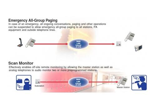 Systemi za komunikacia i sigurnost v uchiliste - Pro Audio