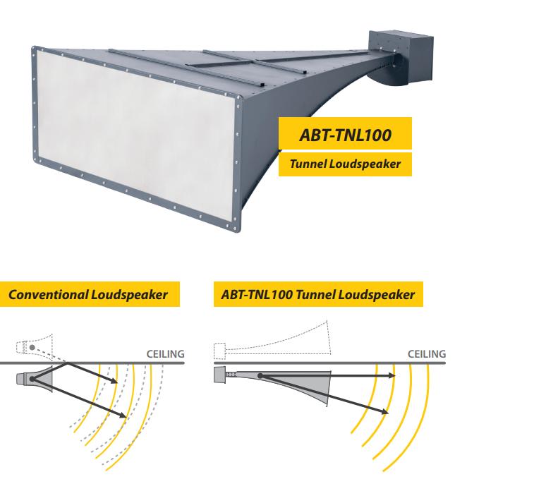 Tunel speaker ABT-TNL100